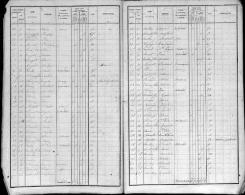 recensement de 1836.jpg